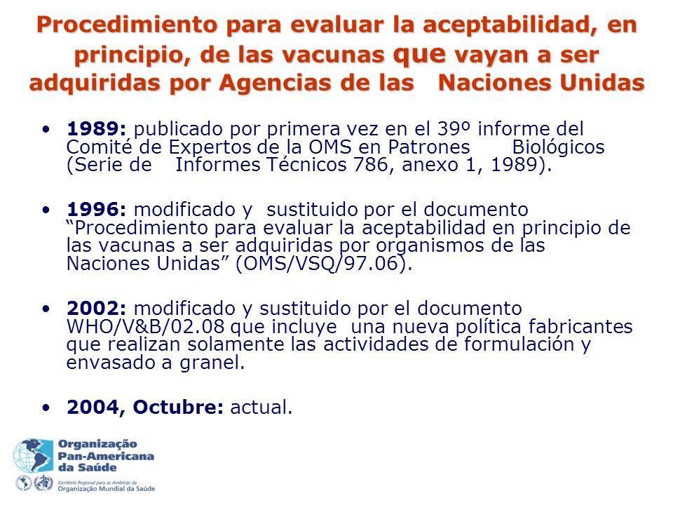 1989: publicado por primera vez en el 39º informe del Comité de Expertos de la OMS en Patrones Biológicos (Serie de Informes Técnicos 786, anexo 1, 1989).