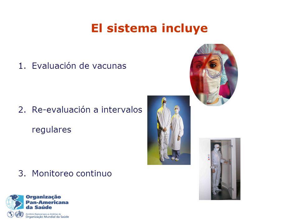 El sistema incluye 1.Evaluación de vacunas 2.Re-evaluación a intervalos regulares 3.Monitoreo continuo