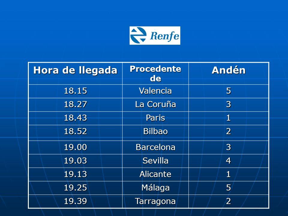 Hora de salida Destino a Andén 13.15Barcelona5 13.27Bilbao3 13.43Málaga1 13.52Sevilla2 14.00Valencia3 14.03Murcia4 14.13Paris1 14.25Alicante5 14.39Salamanca2