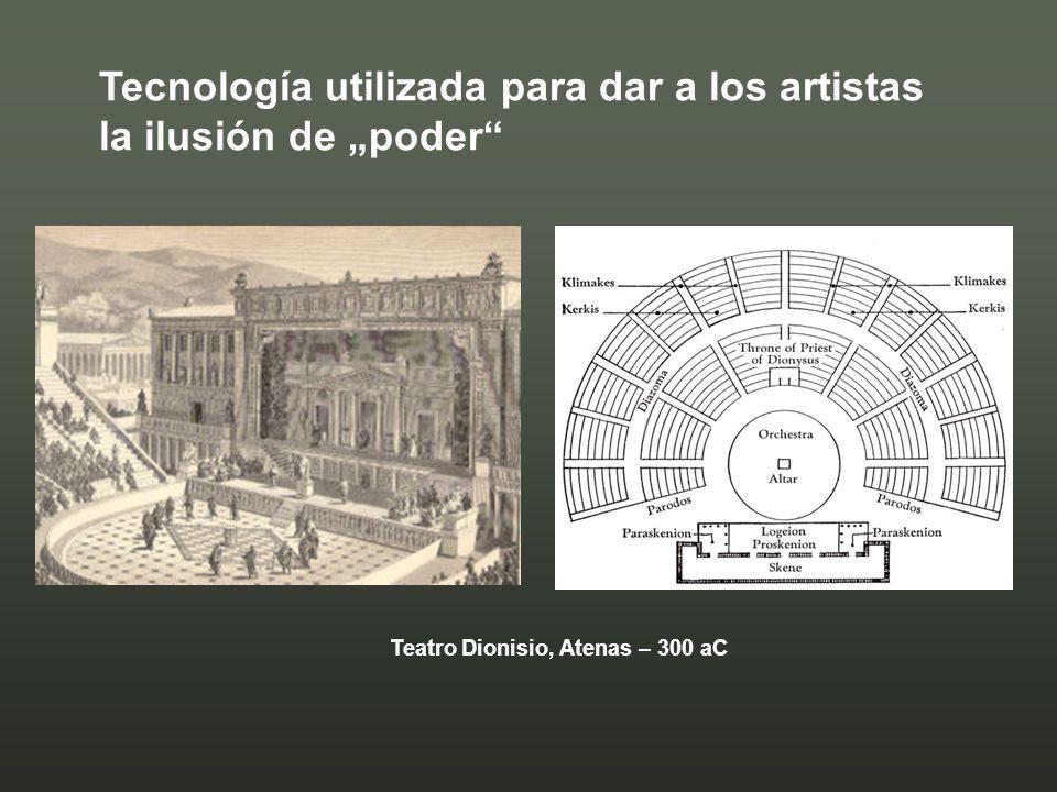 Teatro Dionisio, Atenas – 300 aC Tecnología utilizada para dar a los artistas la ilusión de poder