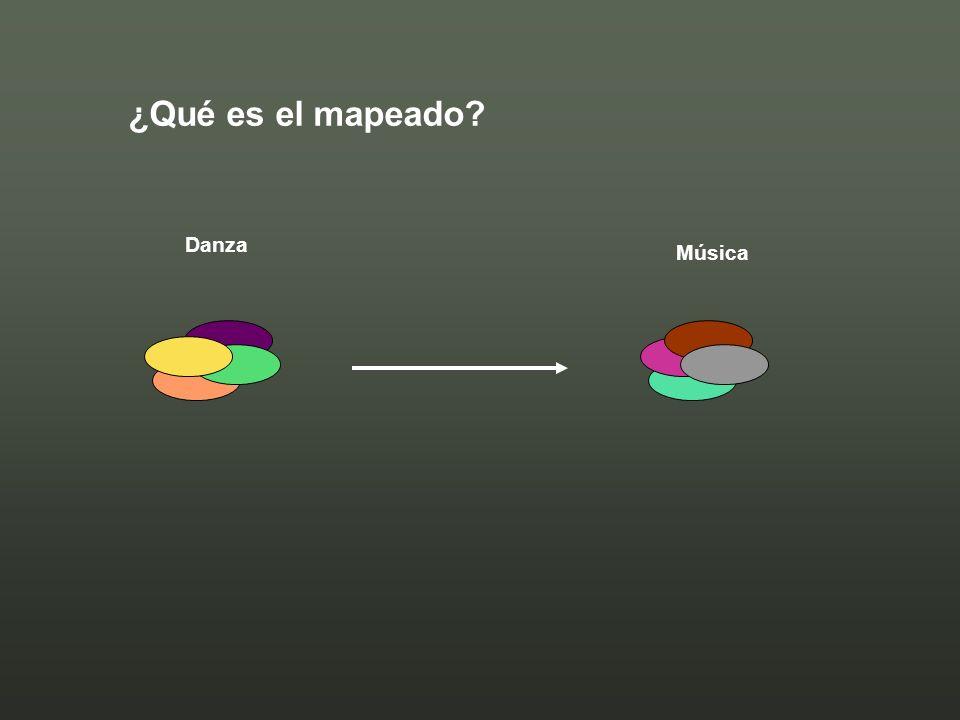 Danza Música ¿Qué es el mapeado?