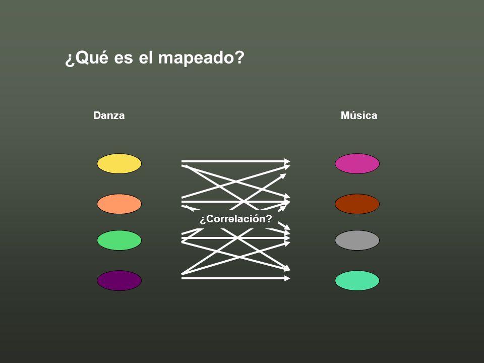 DanzaMúsica ¿Correlación? ¿Qué es el mapeado?