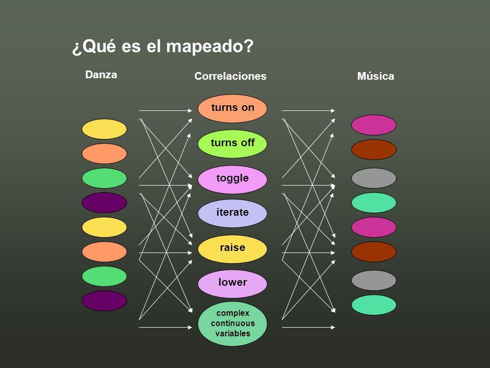turns off iterate toggle lower raise Correlaciones turns on Danza Música complex continuous variables ¿Qué es el mapeado?