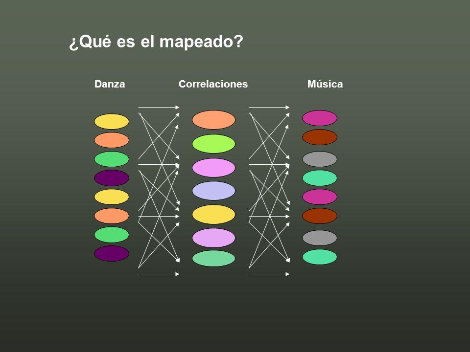 CorrelacionesDanzaMúsica ¿Qué es el mapeado?