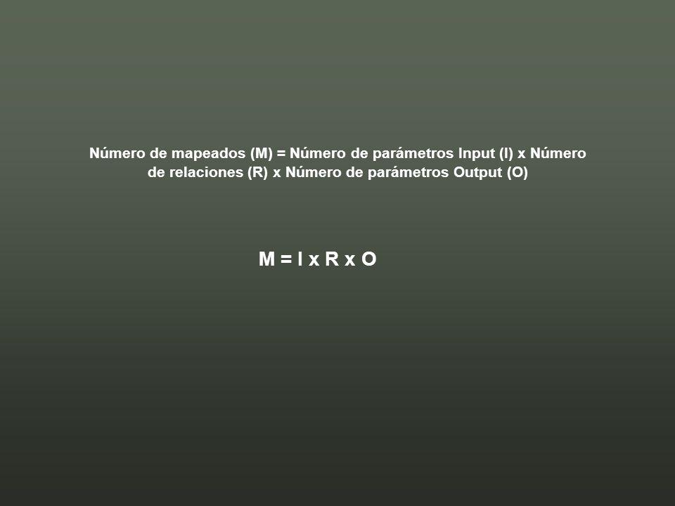 Número de mapeados (M) = Número de parámetros Input (I) x Número de relaciones (R) x Número de parámetros Output (O) M = I x R x O