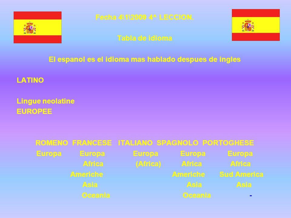 Fecha 4\1\2009 4^ LECCION. Tabla de idioma El espanol es el idioma mas hablado despues de ingles LATINO Lingue neolatine EUROPEE ROMENO FRANCESE ITALI