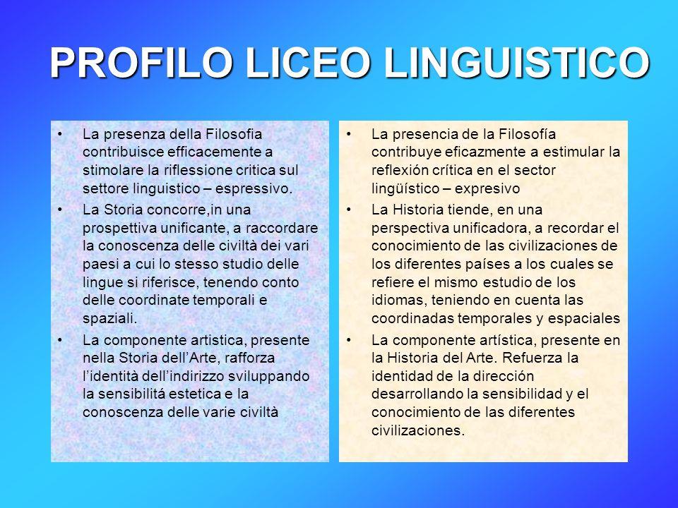 PROFILO LICEO LINGUISTICO La presenza della Filosofia contribuisce efficacemente a stimolare la riflessione critica sul settore linguistico – espressivo.