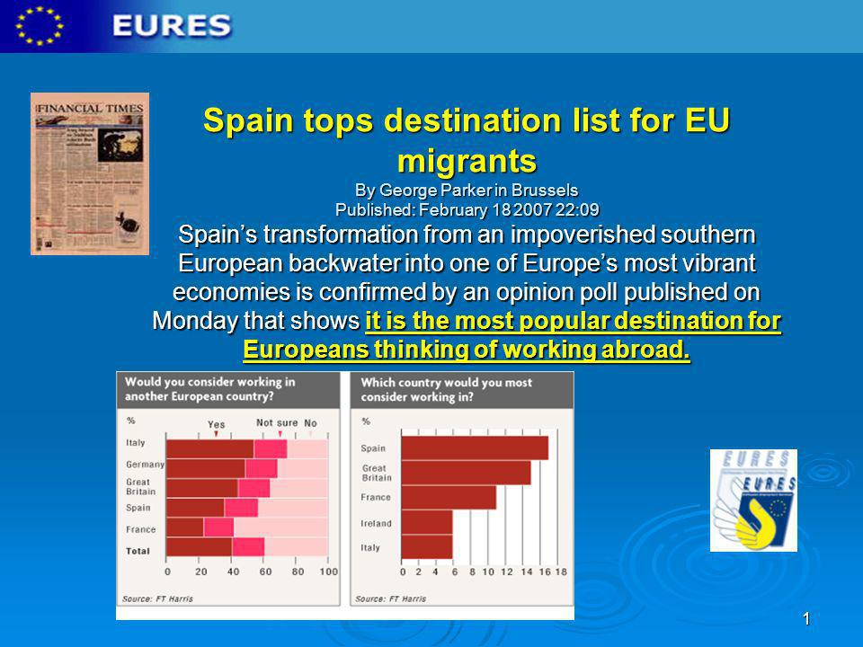 1 Spain tops destination list for EU migrants By George Parker in Brussels Published: February 18 2007 22:09 Spains transformation from an impoverishe