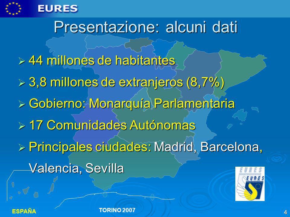 ESPAÑA TORINO 2007 15 Lavoratori Italiani: Vivono in… 7.373 Provincias: Barcelona Madrid Baleares Tenerife Valencia Provincias: Barcelona Madrid Baleares Tenerife Valencia Total Afiliados S.Social 58.148 (2006) 9.483 17.840 7.724 6.163