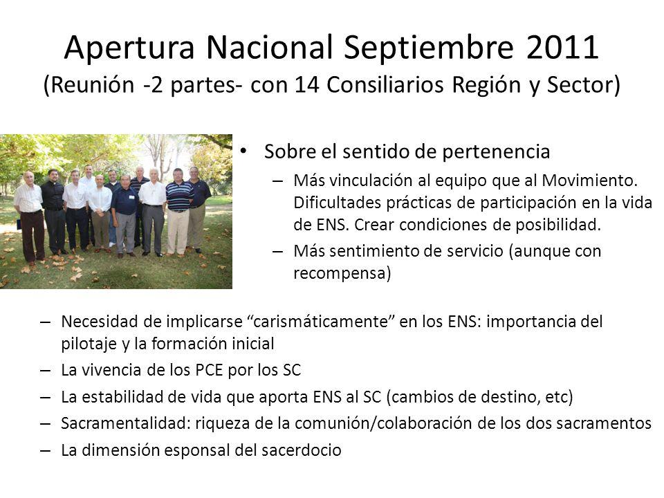 Apertura Nacional Septiembre 2011 (Reunión -2 partes- con 14 Consiliarios Región y Sector) Sobre el sentido de pertenencia – Más vinculación al equipo que al Movimiento.