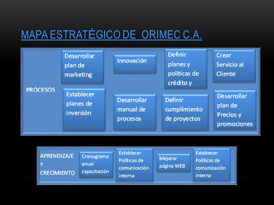 MAPA ESTRAT É GICO DE ORIMEC C.A.