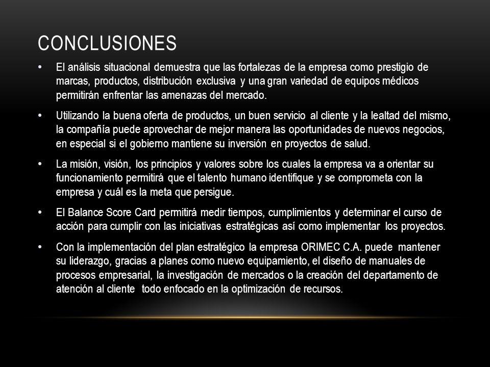 CUADRO DE INICIATIVA ESTRATEGICA DESCRIPCIONCOSTODESCRIPCIONCOSTO Investigacion de Mercados 1,750.00 Cronogramas de capacitacion 600.00 Diseño de encu