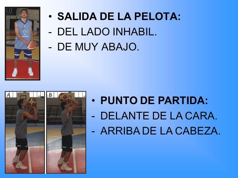 SALIDA DE LA PELOTA: -DEL LADO INHABIL. -DE MUY ABAJO. PUNTO DE PARTIDA: -DELANTE DE LA CARA. -ARRIBA DE LA CABEZA.