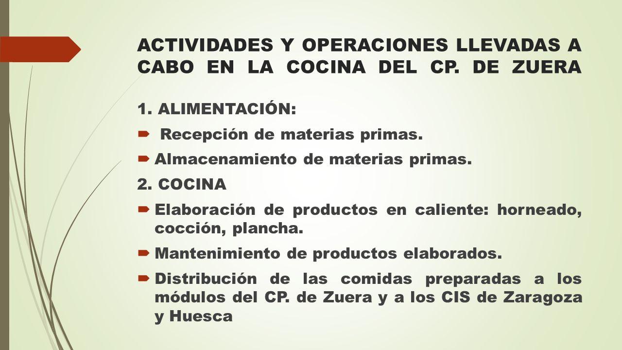 ACTIVIDADES Y OPERACIONES LLEVADAS A CABO EN LA COCINA DEL CP. DE ZUERA 1. ALIMENTACIÓN:  Recepción de materias primas.  Almacenamiento de materias