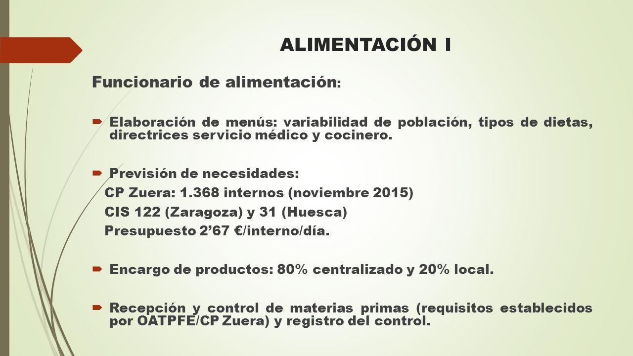 ALIMENTACIÓN I Funcionario de alimentación :  Elaboración de menús: variabilidad de población, tipos de dietas, directrices servicio médico y cociner