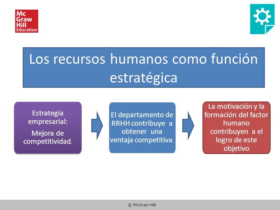 © McGraw-Hill Los recursos humanos como función estratégica Estrategia empresarial: Mejora de competitividad.