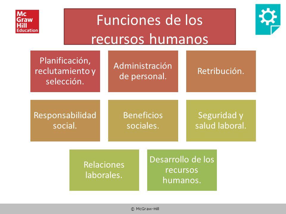 © McGraw-Hill Funciones de los recursos humanos Planificación, reclutamiento y selección.