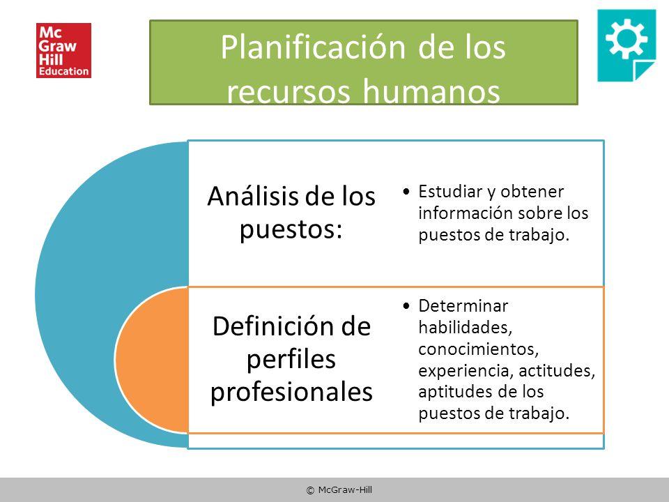 © McGraw-Hill Planificación de los recursos humanos Análisis de los puestos: Definición de perfiles profesionales Estudiar y obtener información sobre los puestos de trabajo.