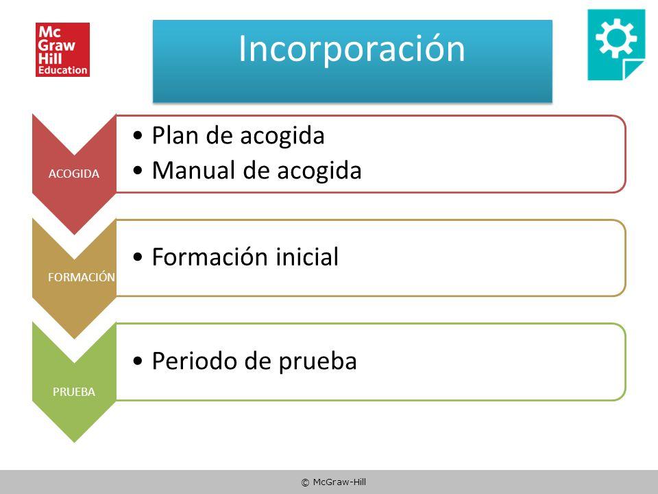 © McGraw-Hill Incorporación ACOGIDA Plan de acogida Manual de acogida FORMACIÓN Formación inicial PRUEBA Periodo de prueba