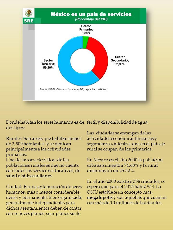 Rojas, O.(2007). Geografía. (2ª.Ed.). México: Cengage Learning Editores Funes, C.