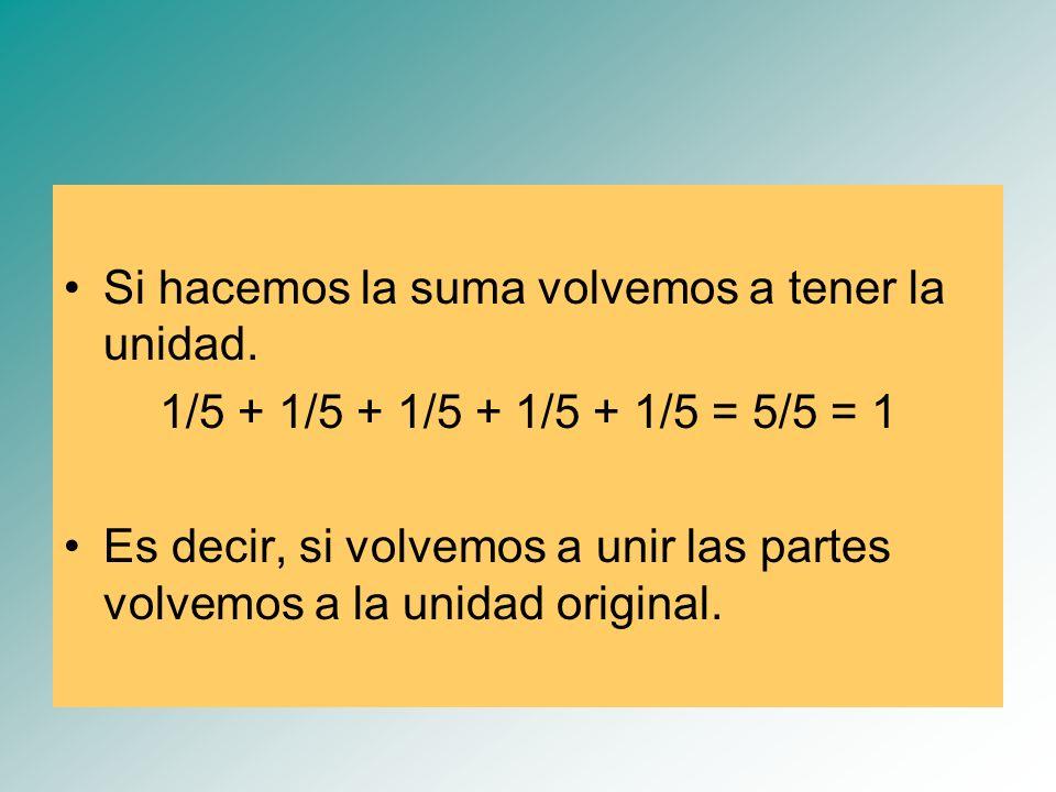 Si hacemos la suma volvemos a tener la unidad. 1/5 + 1/5 + 1/5 + 1/5 + 1/5 = 5/5 = 1 Es decir, si volvemos a unir las partes volvemos a la unidad orig