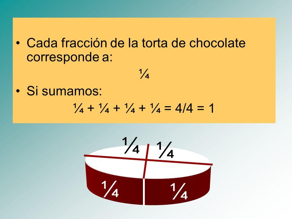 Cada fracción de la torta de chocolate corresponde a: ¼ Si sumamos: ¼ + ¼ + ¼ + ¼ = 4/4 = 1 ¼ ¼ ¼ ¼