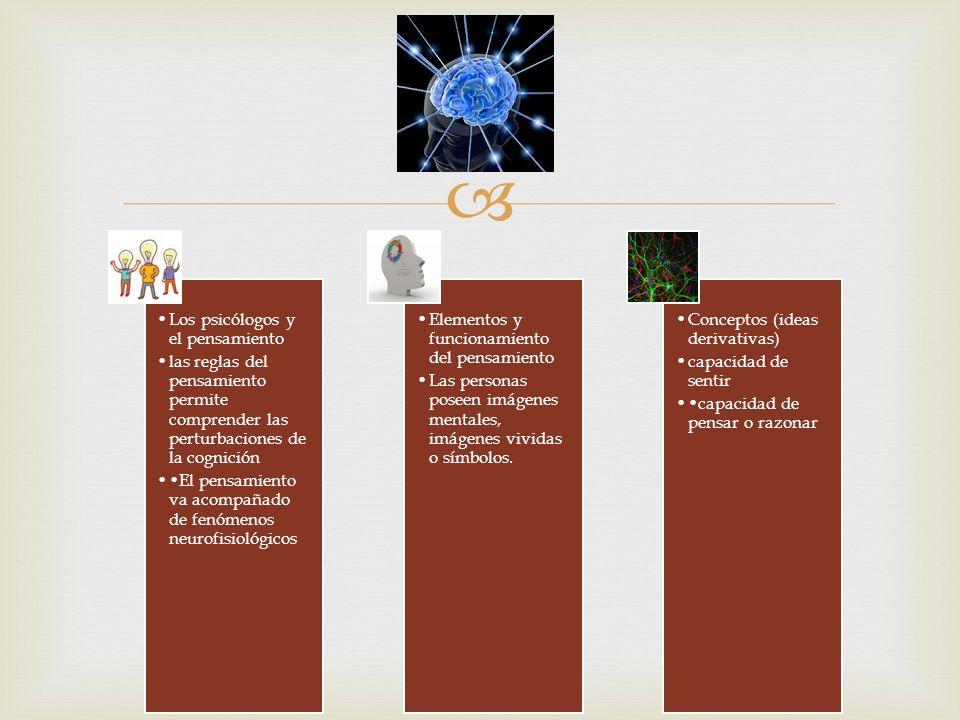  Los psicólogos y el pensamiento las reglas del pensamiento permite comprender las perturbaciones de la cognición El pensamiento va acompañado de fenómenos neurofisiológicos Elementos y funcionamiento del pensamiento Las personas poseen imágenes mentales, imágenes vividas o símbolos.