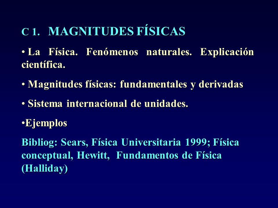 C 1. MAGNITUDES FÍSICAS La Física. Fenómenos naturales.