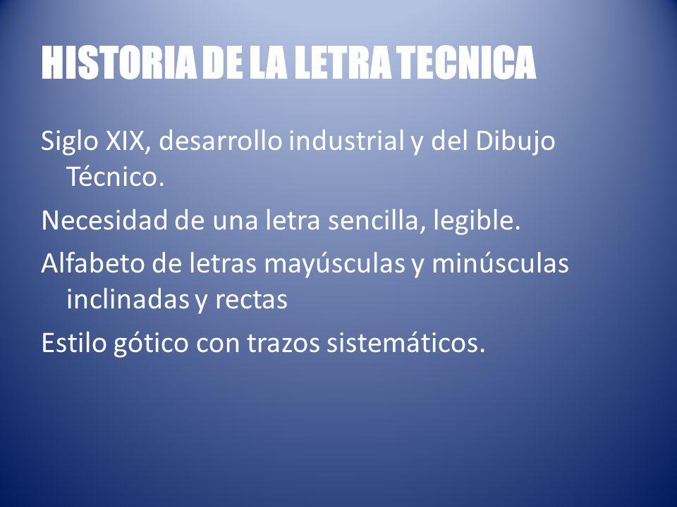 HISTORIA DE LA LETRA TECNICA Siglo XIX, desarrollo industrial y del Dibujo Técnico. Necesidad de una letra sencilla, legible. Alfabeto de letras mayús