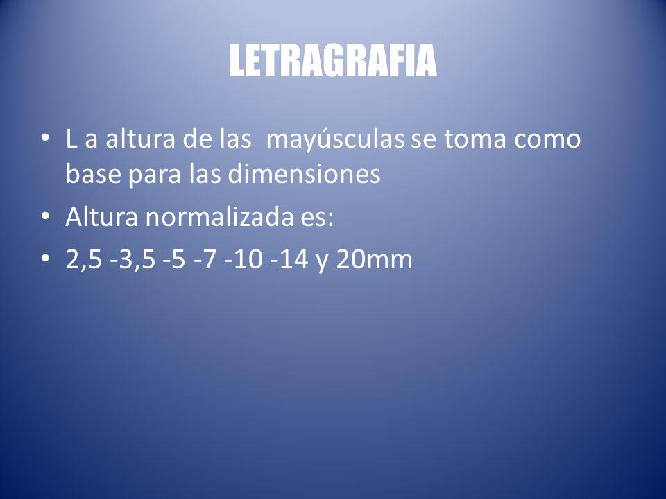 LETRAGRAFIA L a altura de las mayúsculas se toma como base para las dimensiones Altura normalizada es: 2,5 -3,5 -5 -7 -10 -14 y 20mm