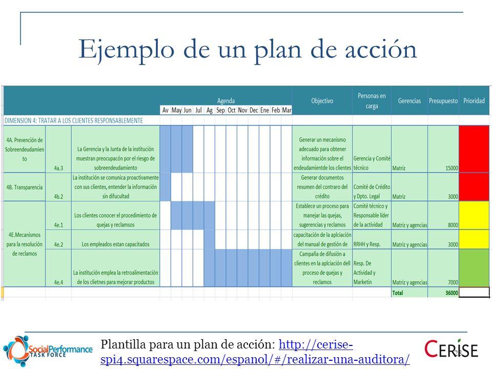 Vistoso Plantilla De Plan De Acción Modelo - Colección De Plantillas ...