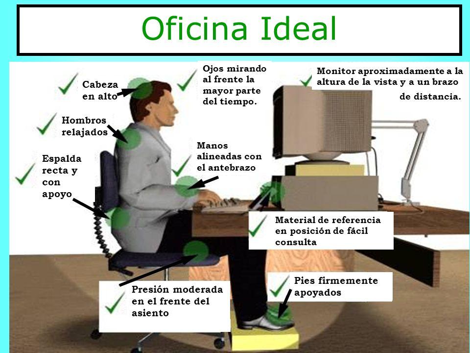 Oficina Ideal Ojos mirando al frente la mayor parte del tiempo. Monitor aproximadamente a la altura de la vista y a un brazo de distancia. Manos aline