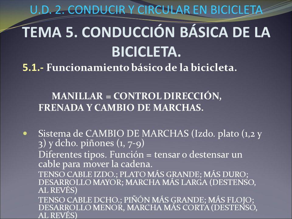 U.D. 2. CONDUCIR Y CIRCULAR EN BICICLETA TEMA 5. CONDUCCIÓN BÁSICA DE LA BICICLETA. 5.1.- Funcionamiento básico de la bicicleta. MANILLAR = CONTROL DI