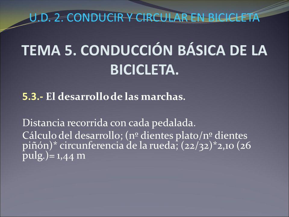 U.D. 2. CONDUCIR Y CIRCULAR EN BICICLETA TEMA 5. CONDUCCIÓN BÁSICA DE LA BICICLETA. 5.3.- El desarrollo de las marchas. Distancia recorrida con cada p