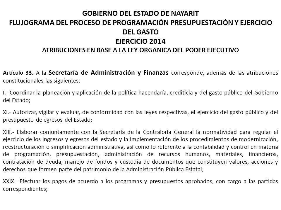 GOBIERNO DEL ESTADO DE NAYARIT FLUJOGRAMA DEL PROCESO DE PROGRAMACIÓN PRESUPUESTACIÓN Y EJERCICIO DEL GASTO EJERCICIO 2014 ATRIBUCIONES EN BASE A LA LEY ORGANICA DEL PODER EJECUTIVO Artículo 33.