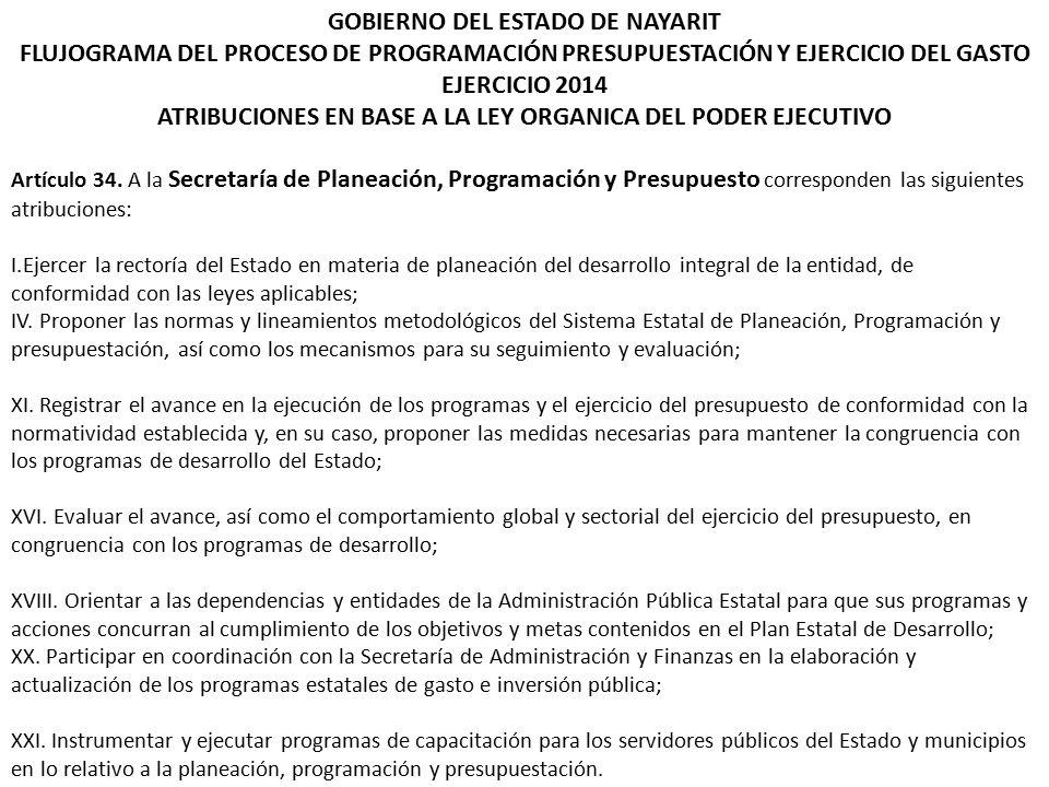 GOBIERNO DEL ESTADO DE NAYARIT FLUJOGRAMA DEL PROCESO DE PROGRAMACIÓN PRESUPUESTACIÓN Y EJERCICIO DEL GASTO EJERCICIO 2014 ATRIBUCIONES EN BASE A LA LEY ORGANICA DEL PODER EJECUTIVO Artículo 35.