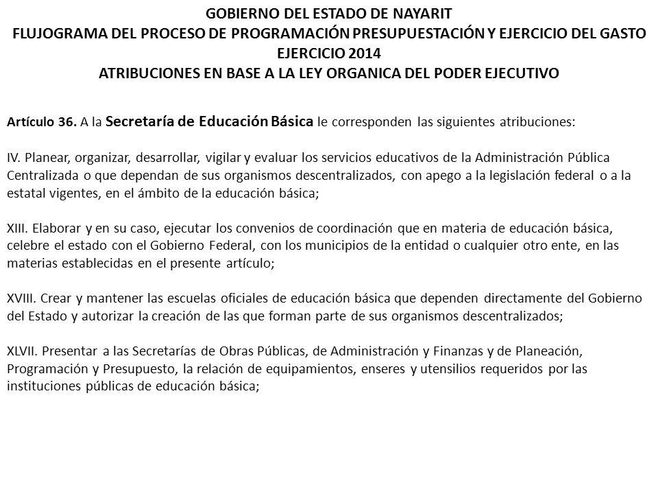 GOBIERNO DEL ESTADO DE NAYARIT FLUJOGRAMA DEL PROCESO DE PROGRAMACIÓN PRESUPUESTACIÓN Y EJERCICIO DEL GASTO EJERCICIO 2014 ATRIBUCIONES EN BASE A LA LEY ORGANICA DEL PODER EJECUTIVO Artículo 36.