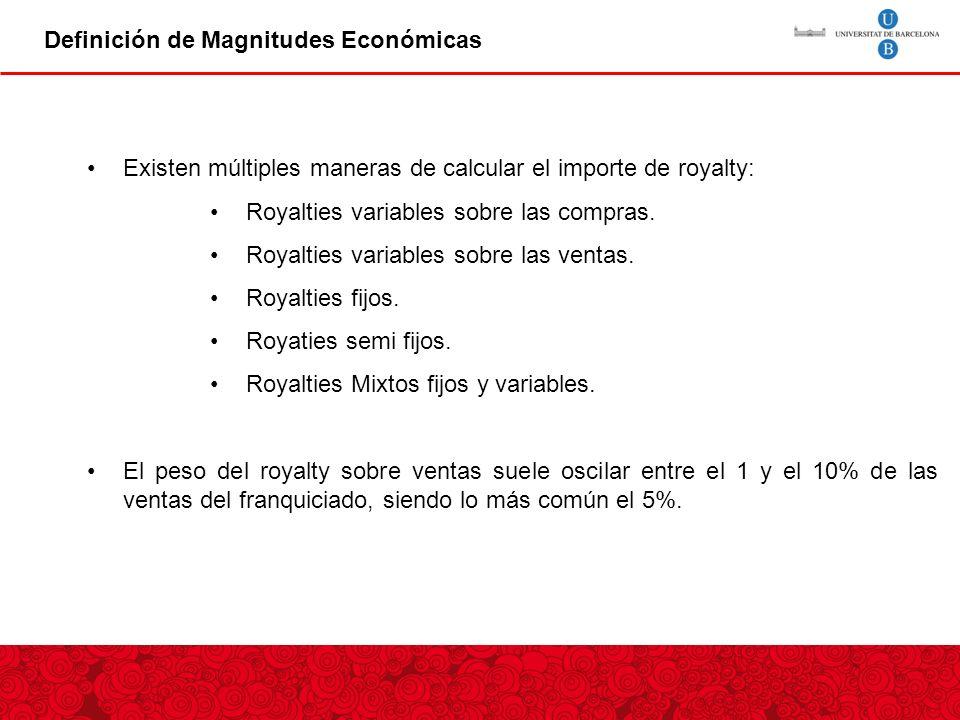 Definición de Magnitudes Económicas Existen múltiples maneras de calcular el importe de royalty: Royalties variables sobre las compras.