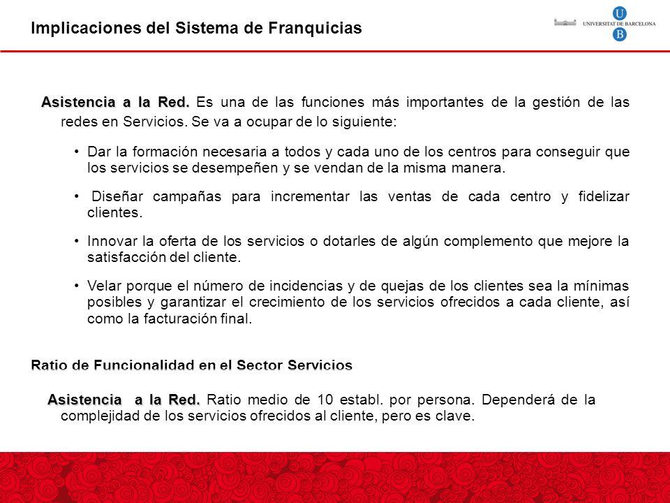 Implicaciones del Sistema de Franquicias Asistencia a la Red.