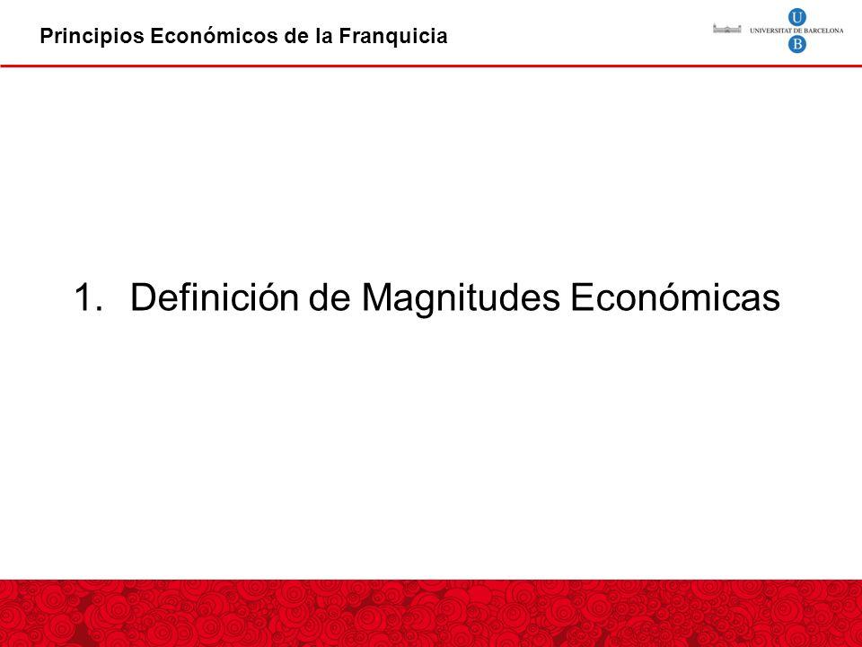1.Definición de Magnitudes Económicas Principios Económicos de la Franquicia