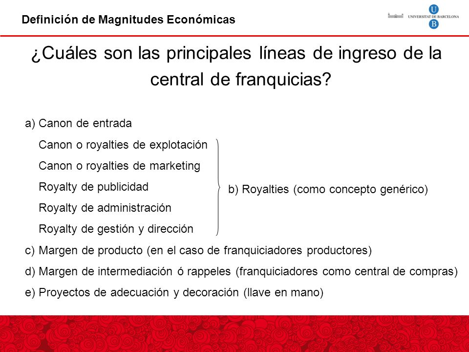 Definición de Magnitudes Económicas Canon de entrada EL CANON DE ENTRADA ES EL IMPORTE QUE SE SUELE COBRAR AL ENTRAR EN UNA FRANQUICIA.