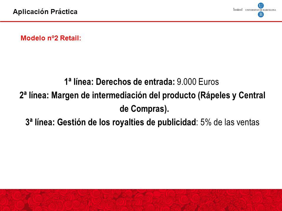Aplicación Práctica Modelo nº2 Retail: 1ª línea: Derechos de entrada: 9.000 Euros 2ª línea: Margen de intermediación del producto (Rápeles y Central de Compras).