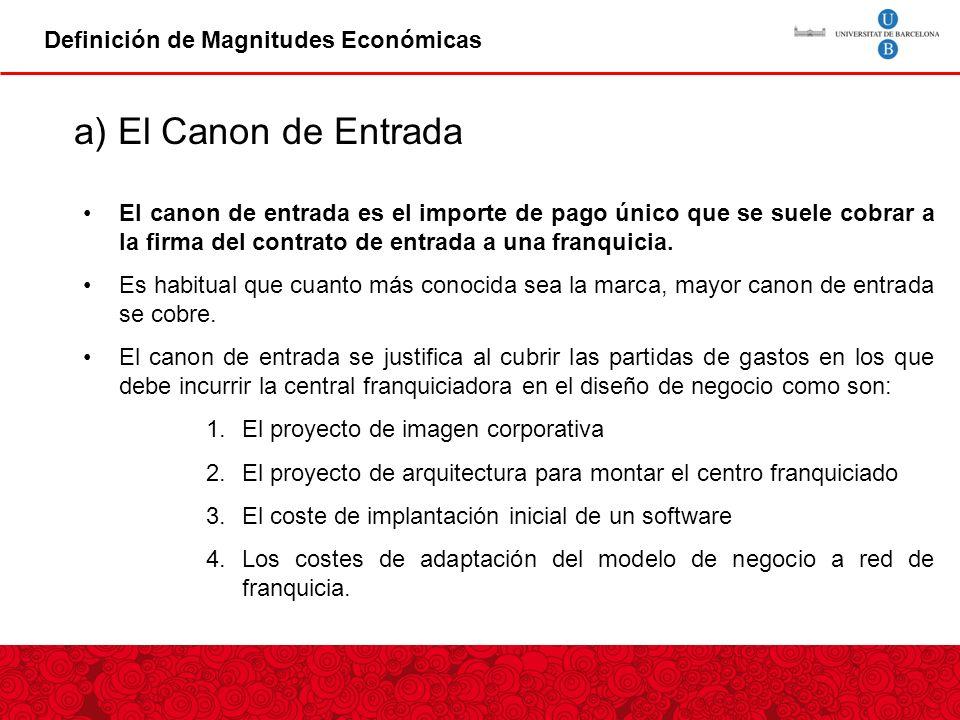 Análisis Sectorial de Variables Franquicias de Retail (Dietética) Canon de Entrada: 696 € anuales (I.V.A.