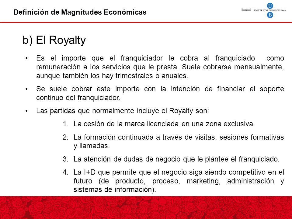 Análisis Sectorial de Variables Franquicias de Retail (Tiendas Esp.) Canon de Entrada: 17.000 € tienda nueva; 7.000 € tienda reconversión Royalty de Explotación: 4,5% s/ventas Royalty de Marketing: 6,5 % s/ventas Inversión Mínima Necesaria: 187.000 € Superficie Local: 110 m 2 Población Mínima: 45.000 hab.