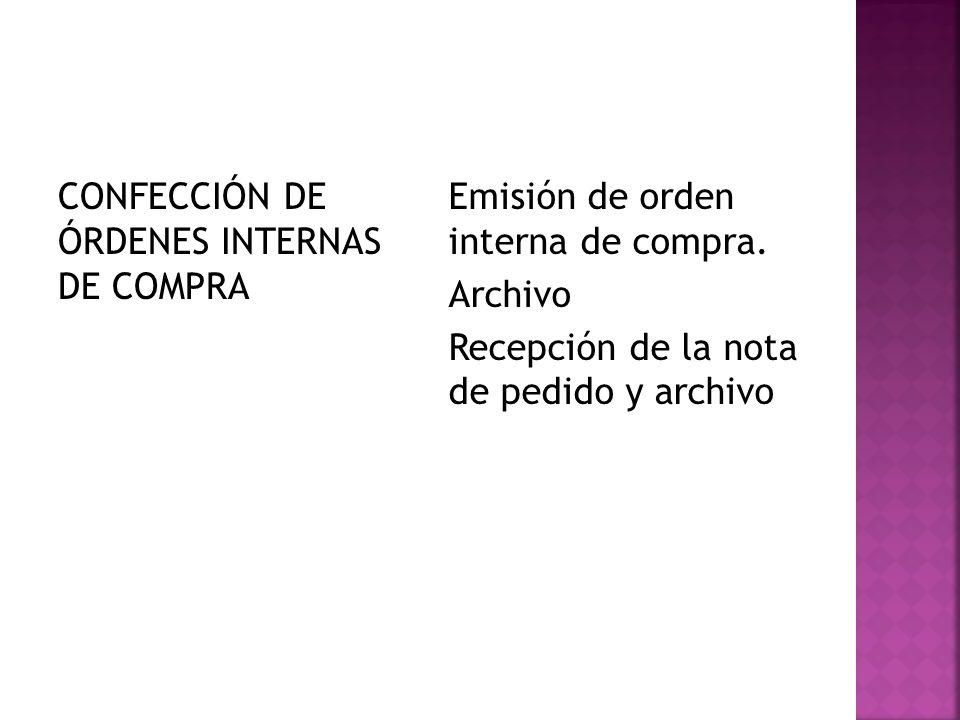 CONFECCIÓN DE ÓRDENES INTERNAS DE COMPRA Emisión de orden interna de compra. Archivo Recepción de la nota de pedido y archivo