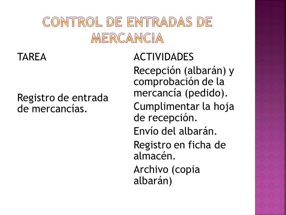 TAREA Registro de entrada de mercancías. ACTIVIDADES Recepción (albarán) y comprobación de la mercancía (pedido). Cumplimentar la hoja de recepción. E