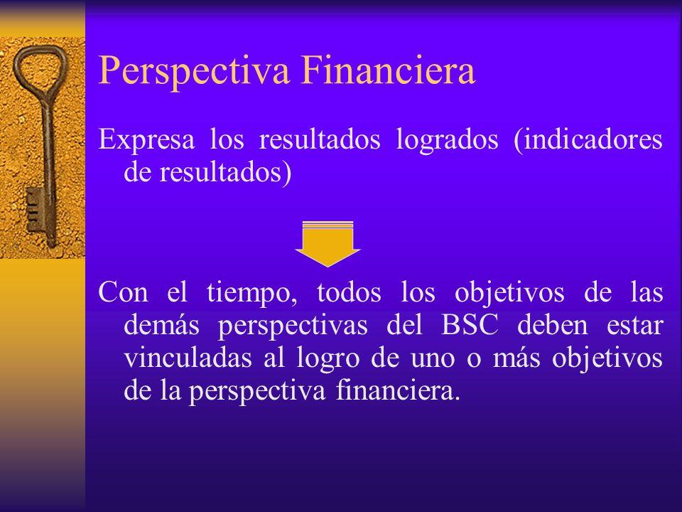 Perspectiva Financiera Balanced Scorecard Perspectiva Interna Perspectiva del cliente Perspectiva de Aprendizaje y crecimiento