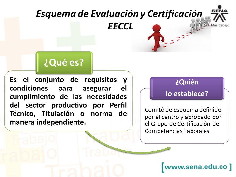 Esquema de Evaluación y Certificación EECCL Es el conjunto de requisitos y condiciones para asegurar el cumplimiento de las necesidades del sector productivo por Perfil Técnico, Titulación o norma de manera independiente.