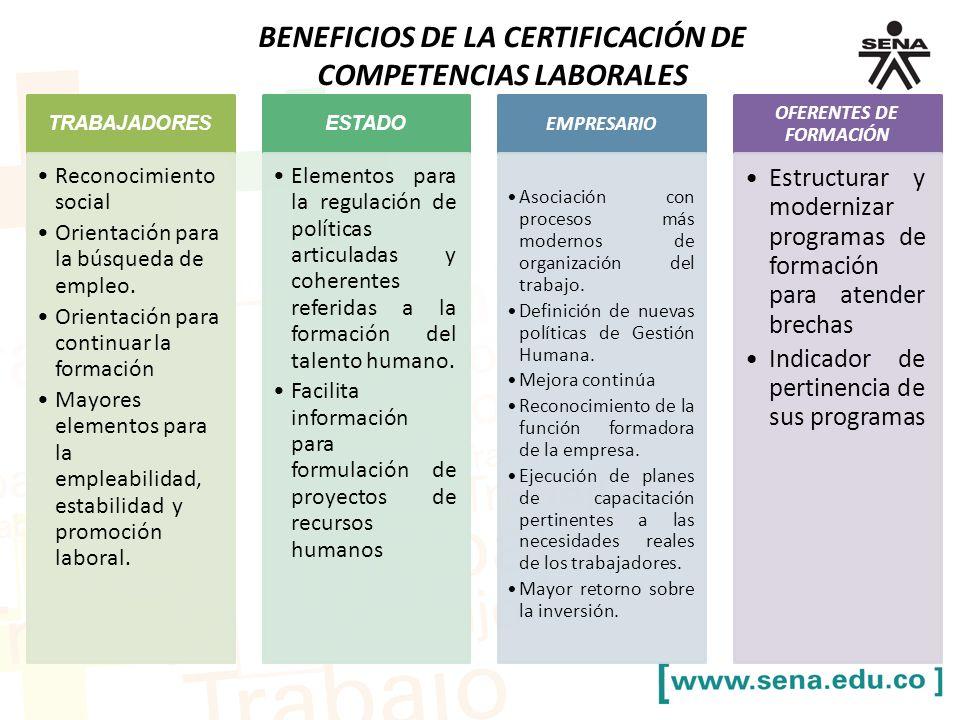 TRABAJADORES Reconocimiento social Orientación para la búsqueda de empleo.