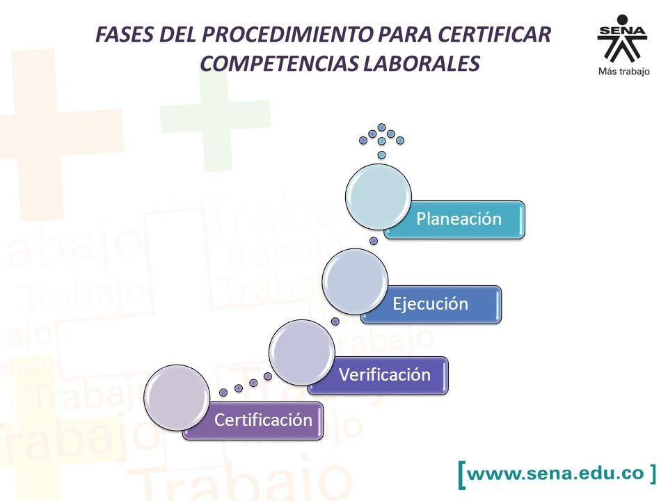 FASES DEL PROCEDIMIENTO PARA CERTIFICAR COMPETENCIAS LABORALES Certificación Verificación Ejecución Planeación